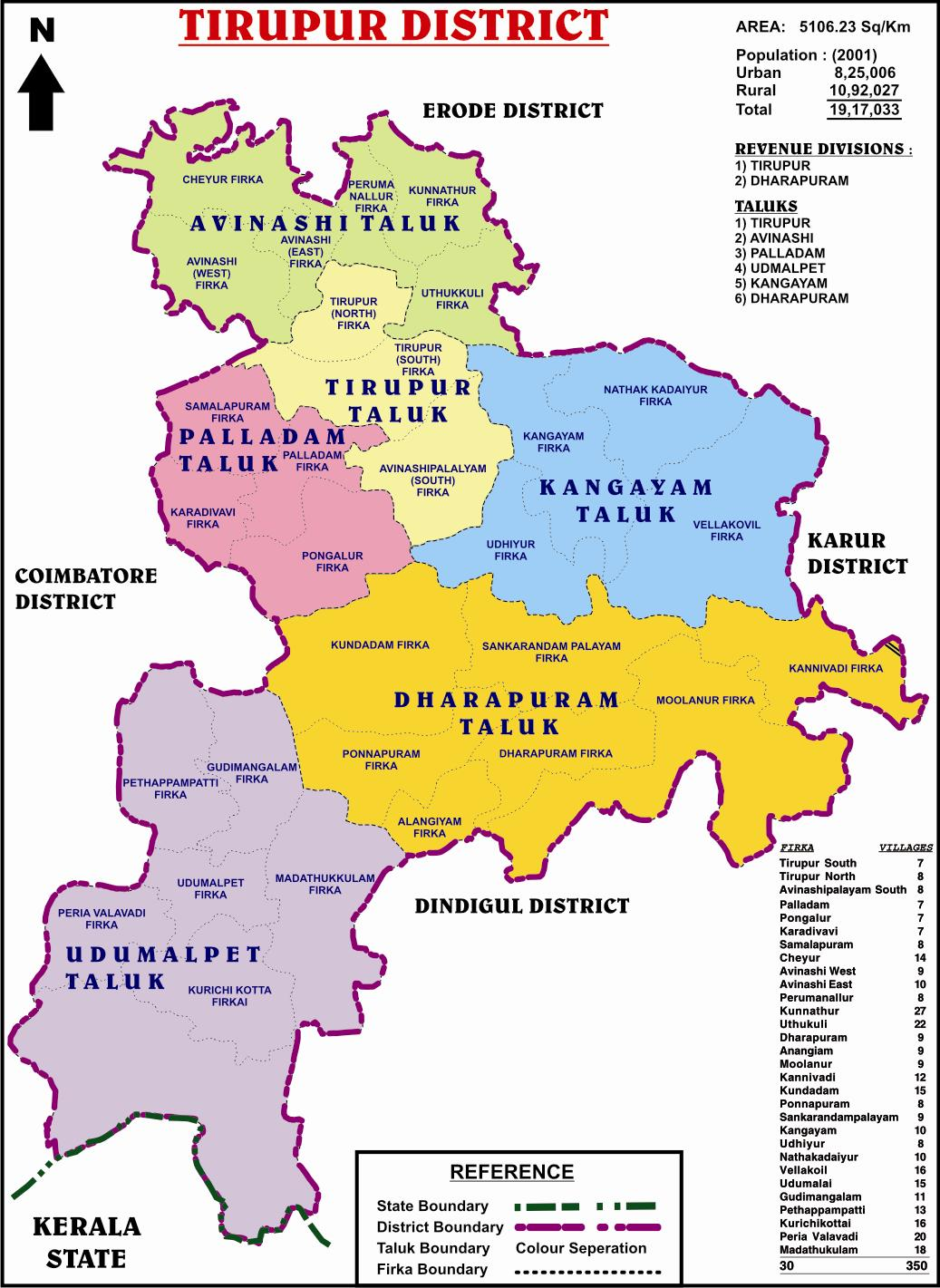 Tirupur District Info